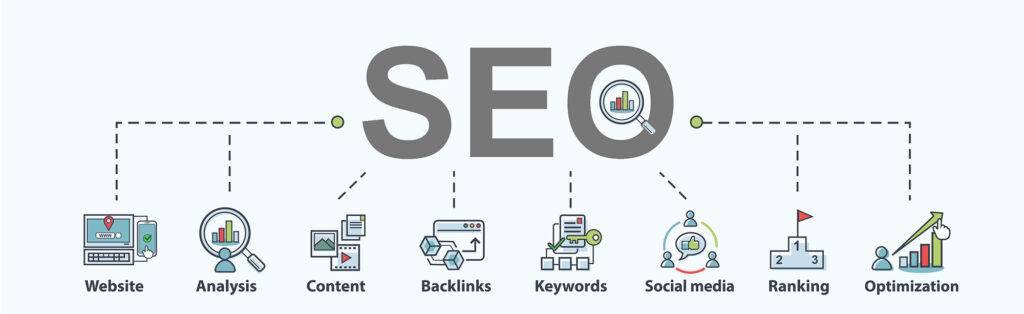 SEO Inhalte und Social Media bei Mind & Rocket
